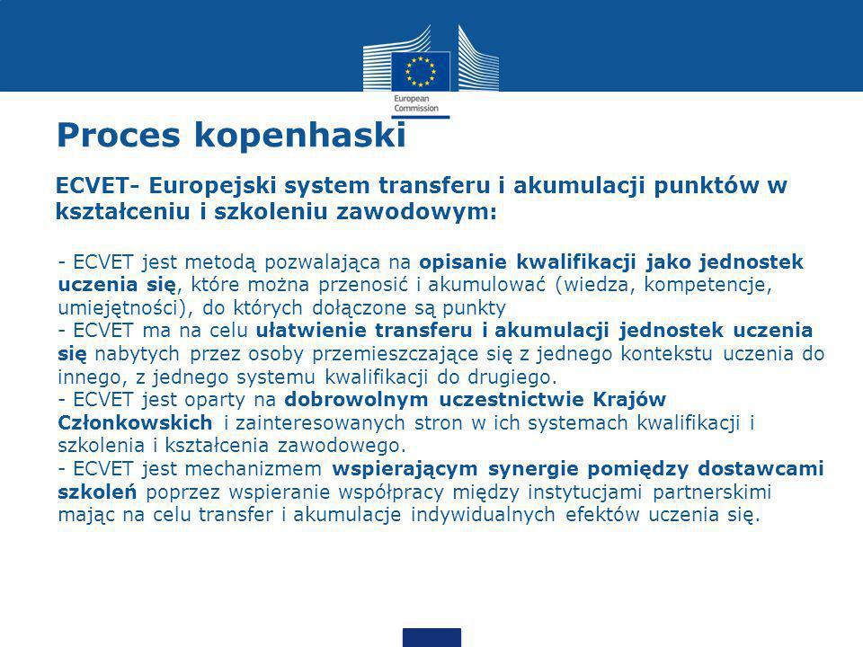 Proces kopenhaski ECVET- Europejski system transferu i akumulacji punktów w. kształceniu i szkoleniu zawodowym: