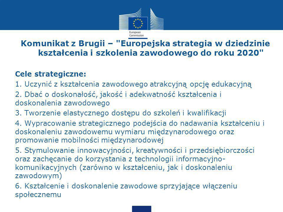 Komunikat z Brugii – Europejska strategia w dziedzinie kształcenia i szkolenia zawodowego do roku 2020