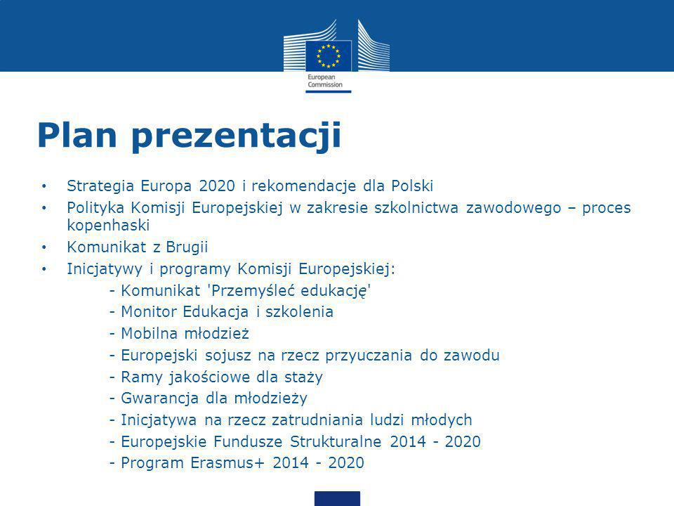 Plan prezentacji Strategia Europa 2020 i rekomendacje dla Polski