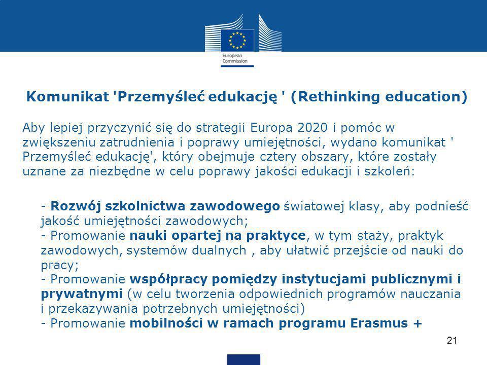 Komunikat Przemyśleć edukację (Rethinking education)