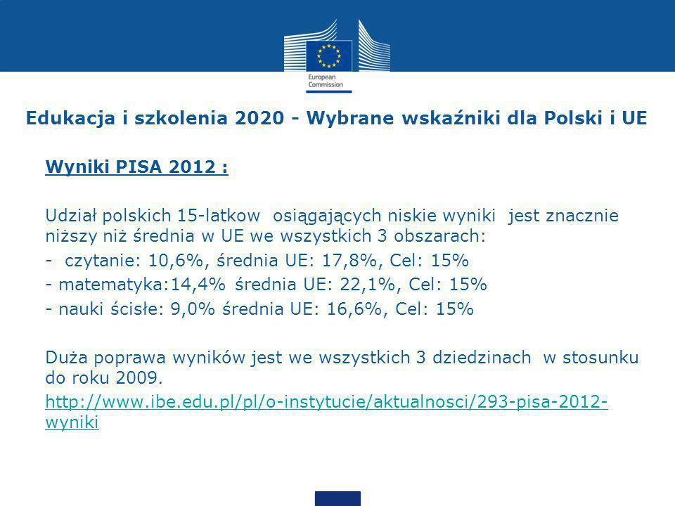 Edukacja i szkolenia 2020 - Wybrane wskaźniki dla Polski i UE