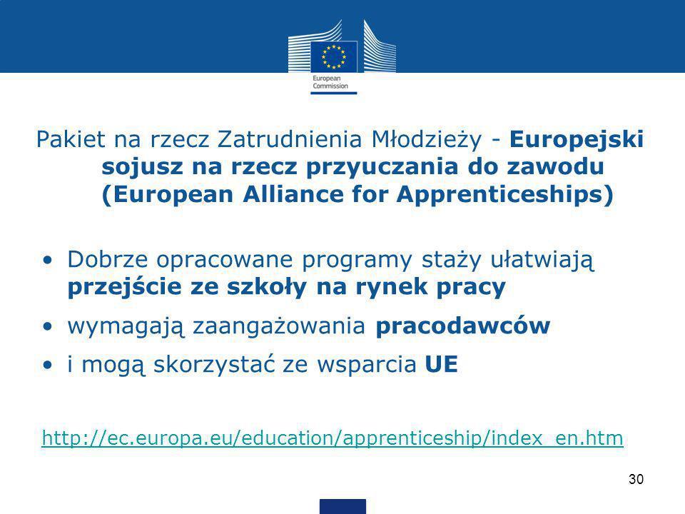 wymagają zaangażowania pracodawców i mogą skorzystać ze wsparcia UE