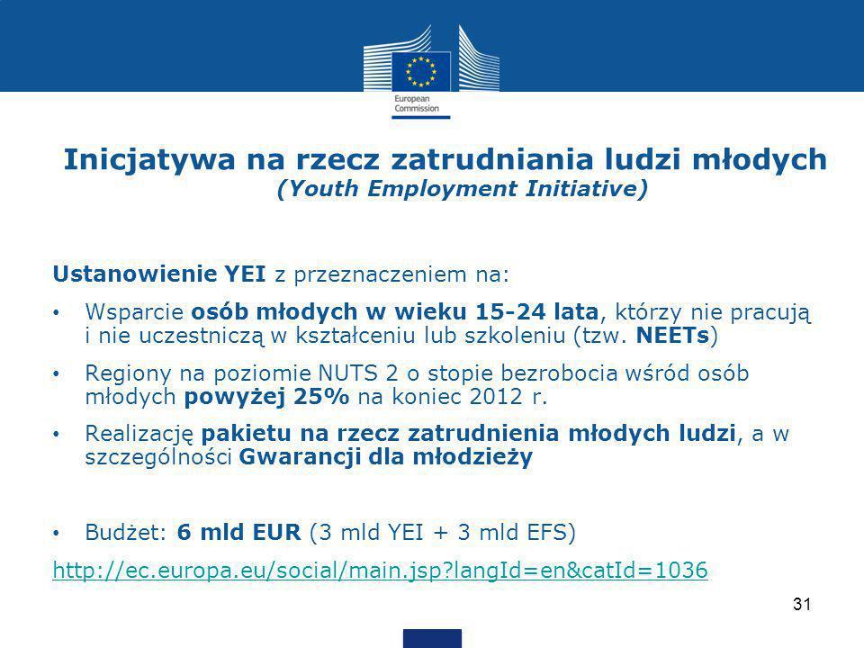 Inicjatywa na rzecz zatrudniania ludzi młodych (Youth Employment Initiative)