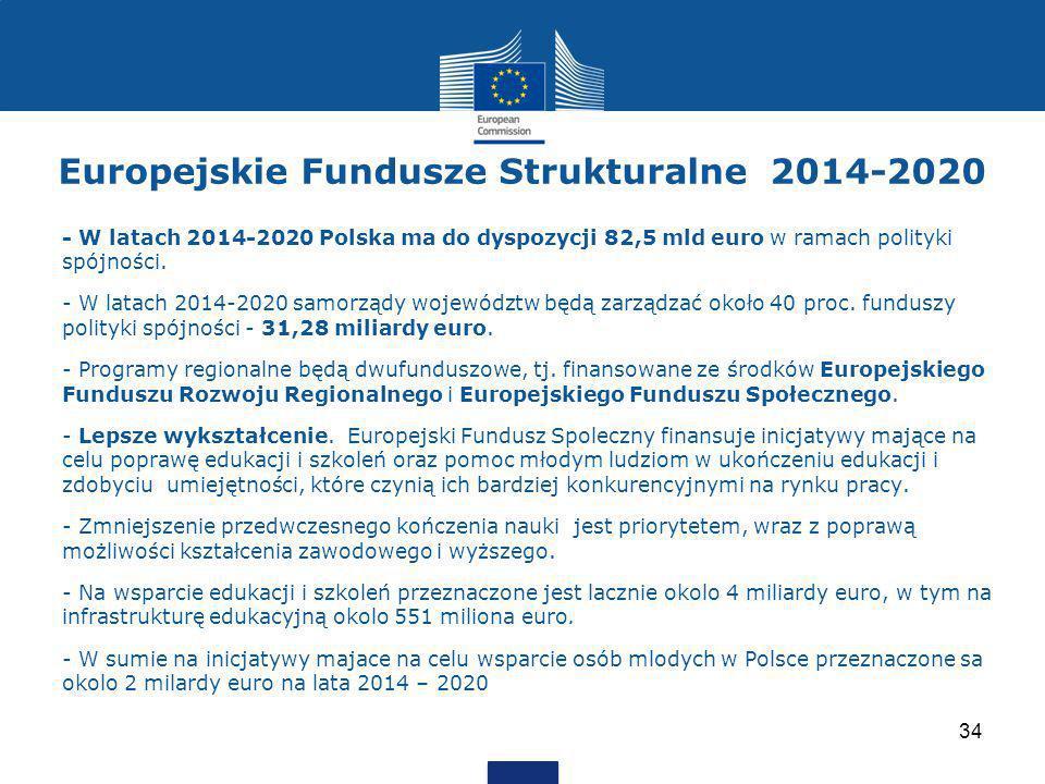 Europejskie Fundusze Strukturalne 2014-2020
