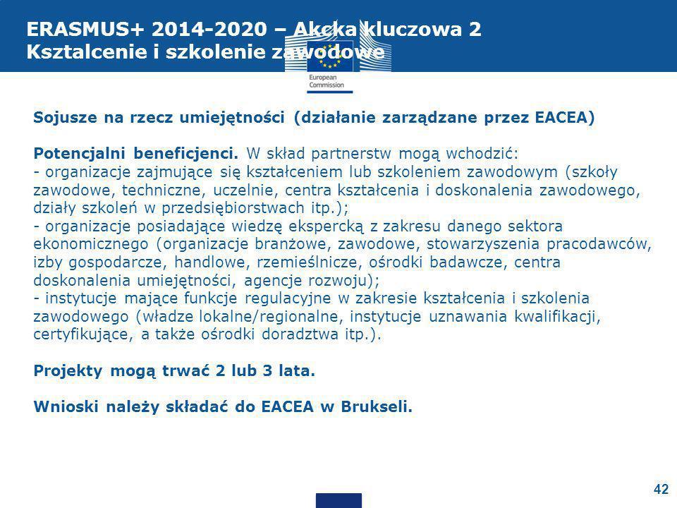 ERASMUS+ 2014-2020 – Akcka kluczowa 2 Ksztalcenie i szkolenie zawodowe
