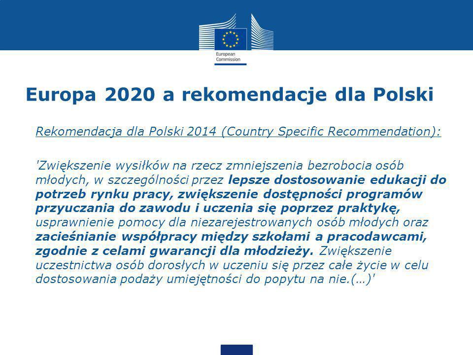 Europa 2020 a rekomendacje dla Polski
