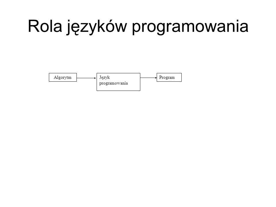 Rola języków programowania