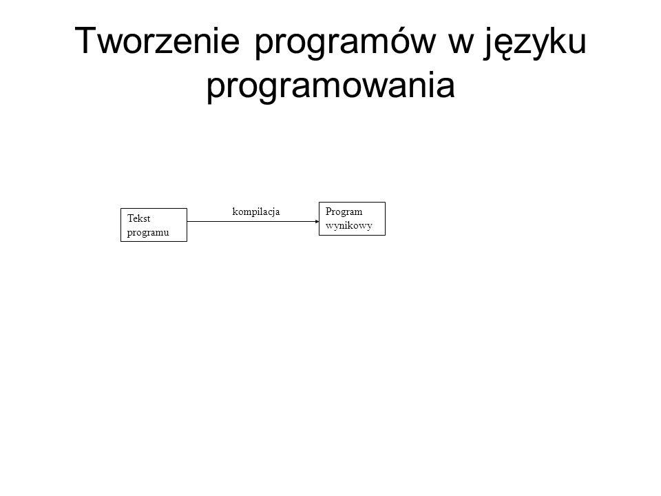 Tworzenie programów w języku programowania