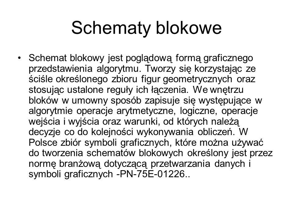 Schematy blokowe