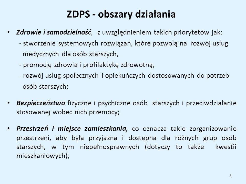ZDPS - obszary działania