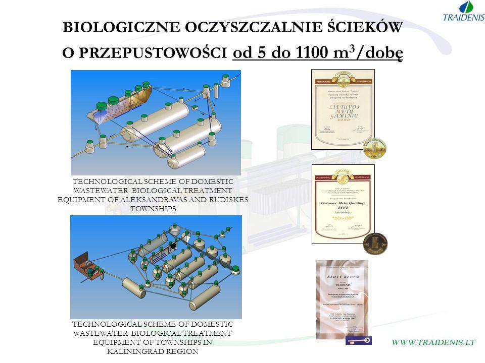 BIOLOGICZNE OCZYSZCZALNIE ŚCIEKÓW O PRZEPUSTOWOŚCI od 5 do 1100 m3/dobę