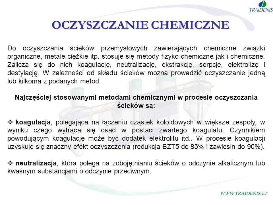 OCZYSZCZANIE CHEMICZNE