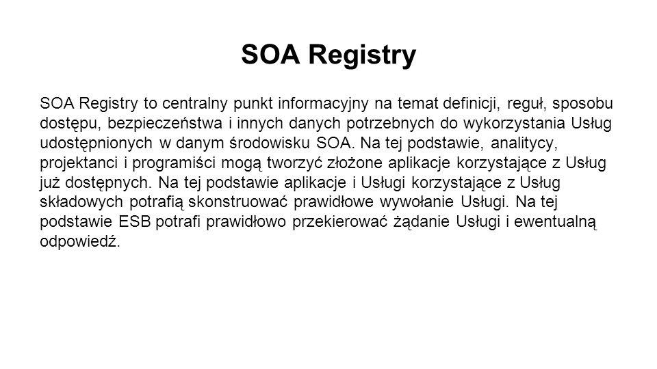 SOA Registry