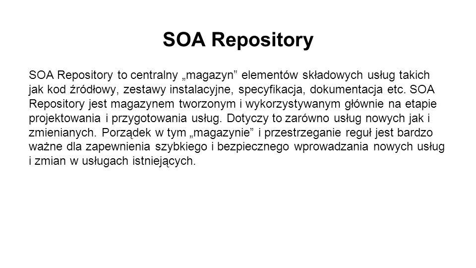 SOA Repository