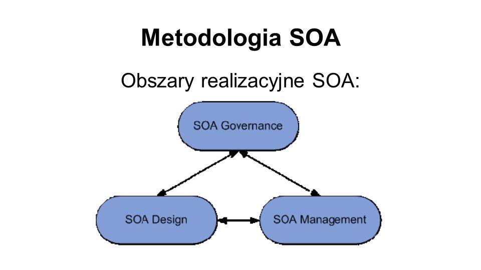 Obszary realizacyjne SOA: