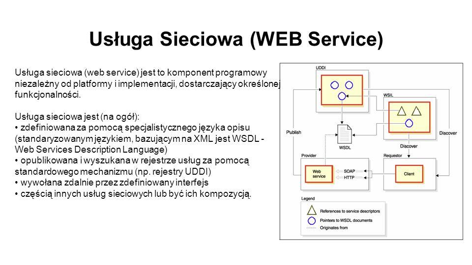 Usługa Sieciowa (WEB Service)