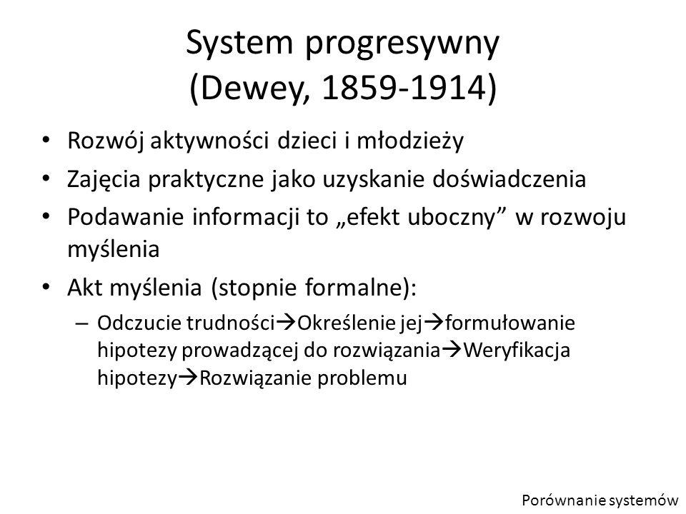 System progresywny (Dewey, 1859-1914)