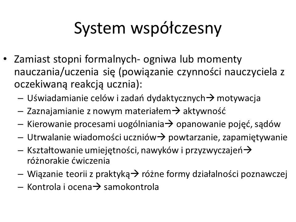 System współczesny