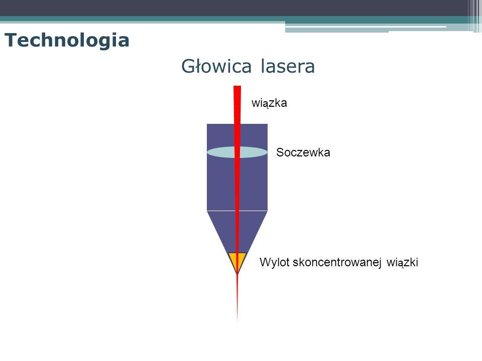 Technologia Głowica lasera wiązka Soczewka