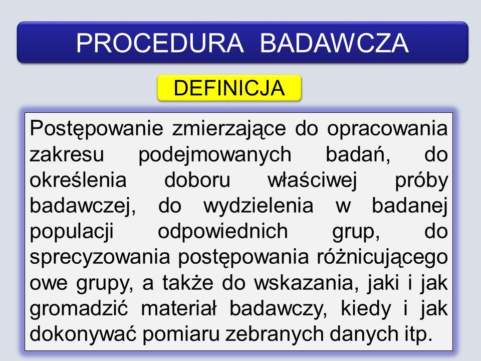 PROCEDURA BADAWCZA DEFINICJA