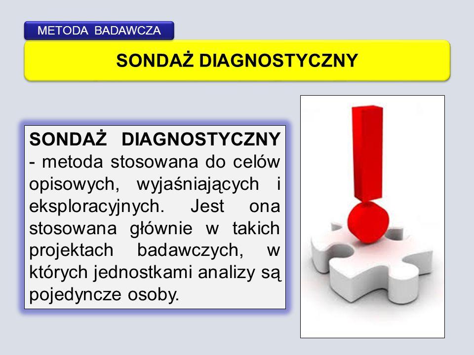 METODA BADAWCZA SONDAŻ DIAGNOSTYCZNY.