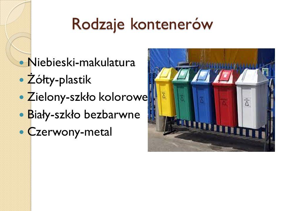 Rodzaje kontenerów Niebieski-makulatura Żółty-plastik