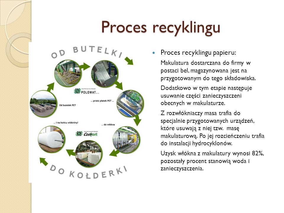 Proces recyklingu Proces recyklingu papieru: