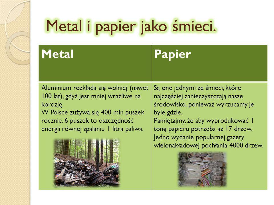 Metal i papier jako śmieci.