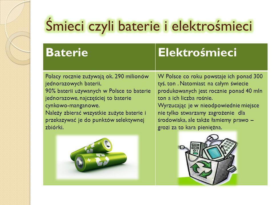Śmieci czyli baterie i elektrośmieci