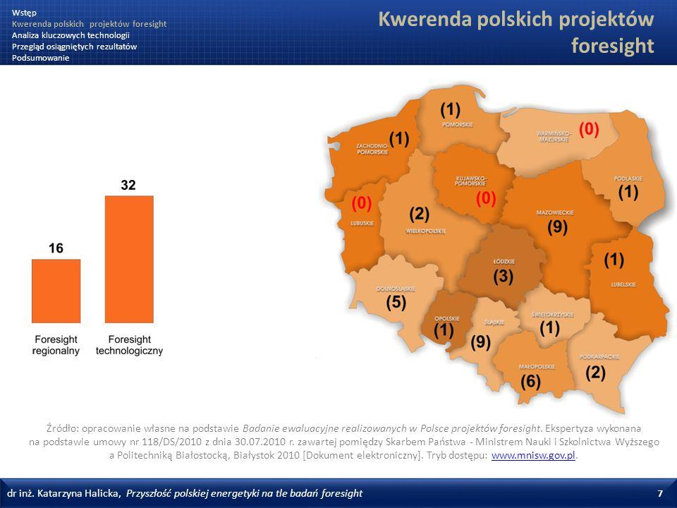 Kwerenda polskich projektów foresight