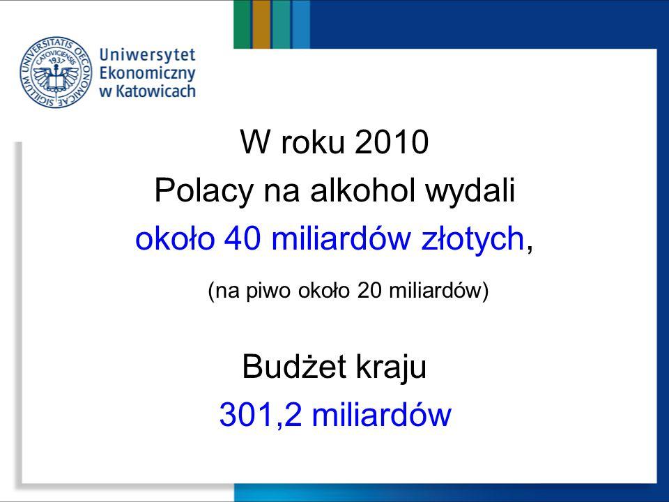 Polacy na alkohol wydali około 40 miliardów złotych,