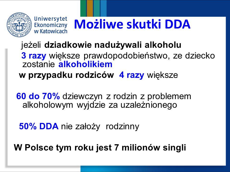 Możliwe skutki DDA jeżeli dziadkowie nadużywali alkoholu