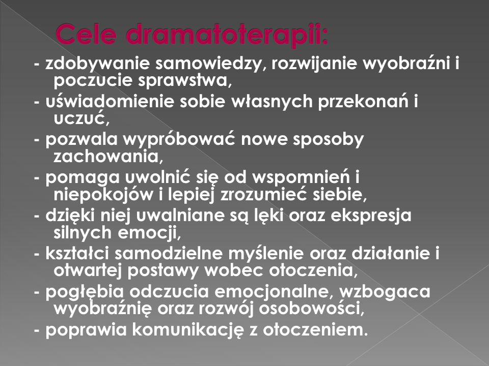 Cele dramatoterapii: