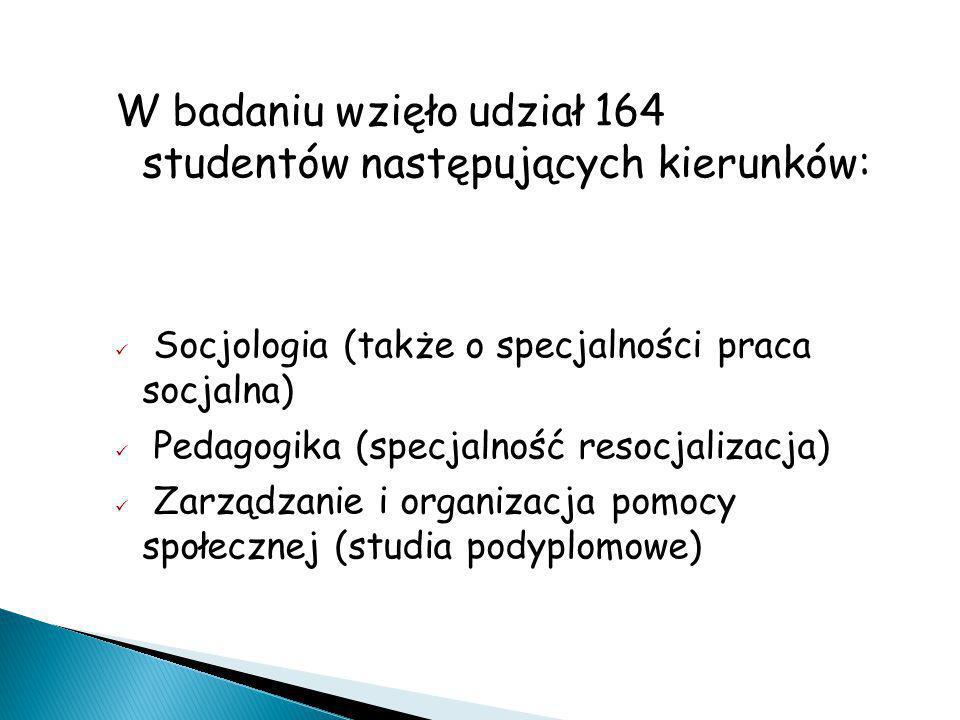 W badaniu wzięło udział 164 studentów następujących kierunków: