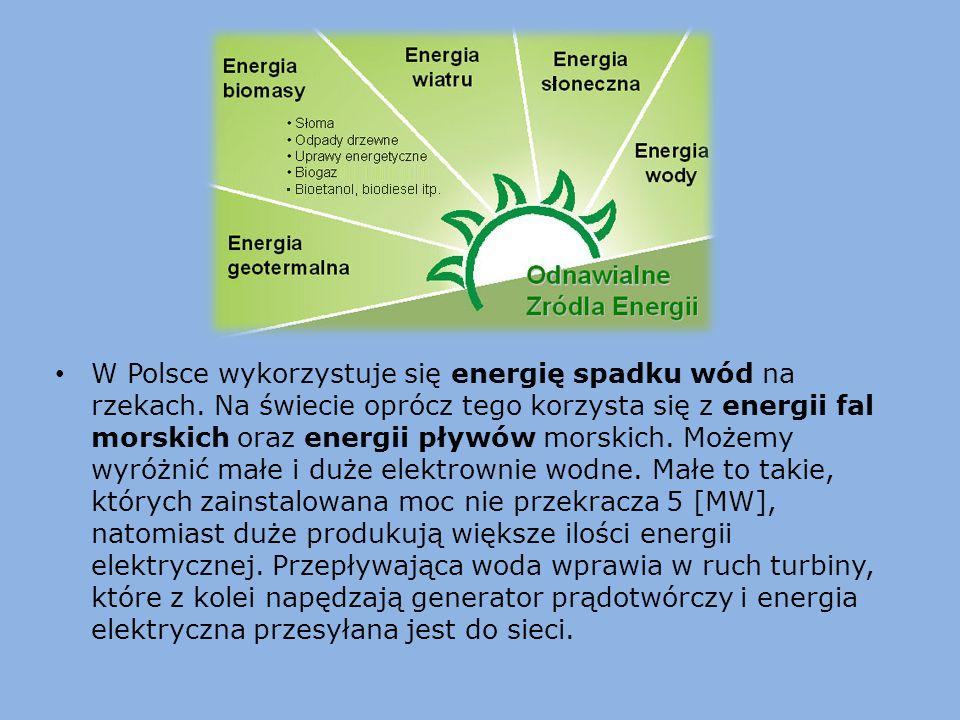 W Polsce wykorzystuje się energię spadku wód na rzekach