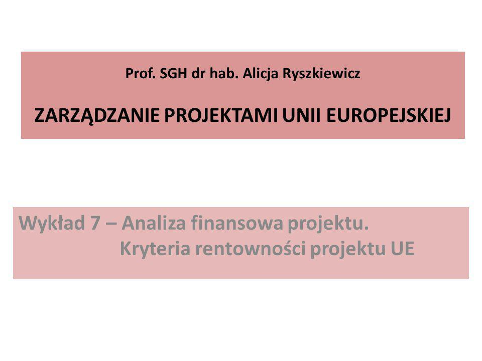 Wykład 7 – Analiza finansowa projektu.