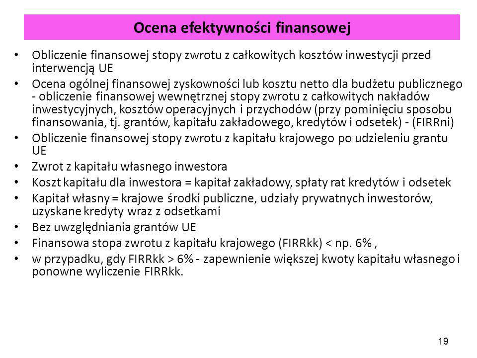 Ocena efektywności finansowej