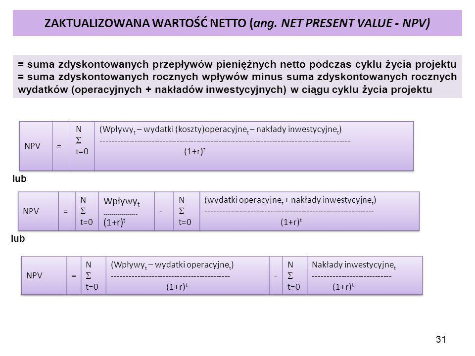 ZAKTUALIZOWANA WARTOŚĆ NETTO (ang. NET PRESENT VALUE - NPV)