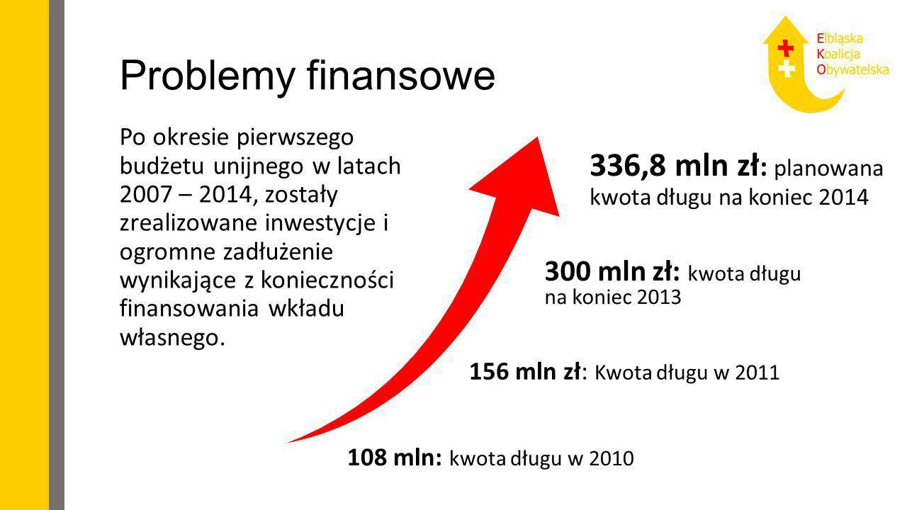 Problemy finansowe 336,8 mln zł: planowana kwota długu na koniec 2014