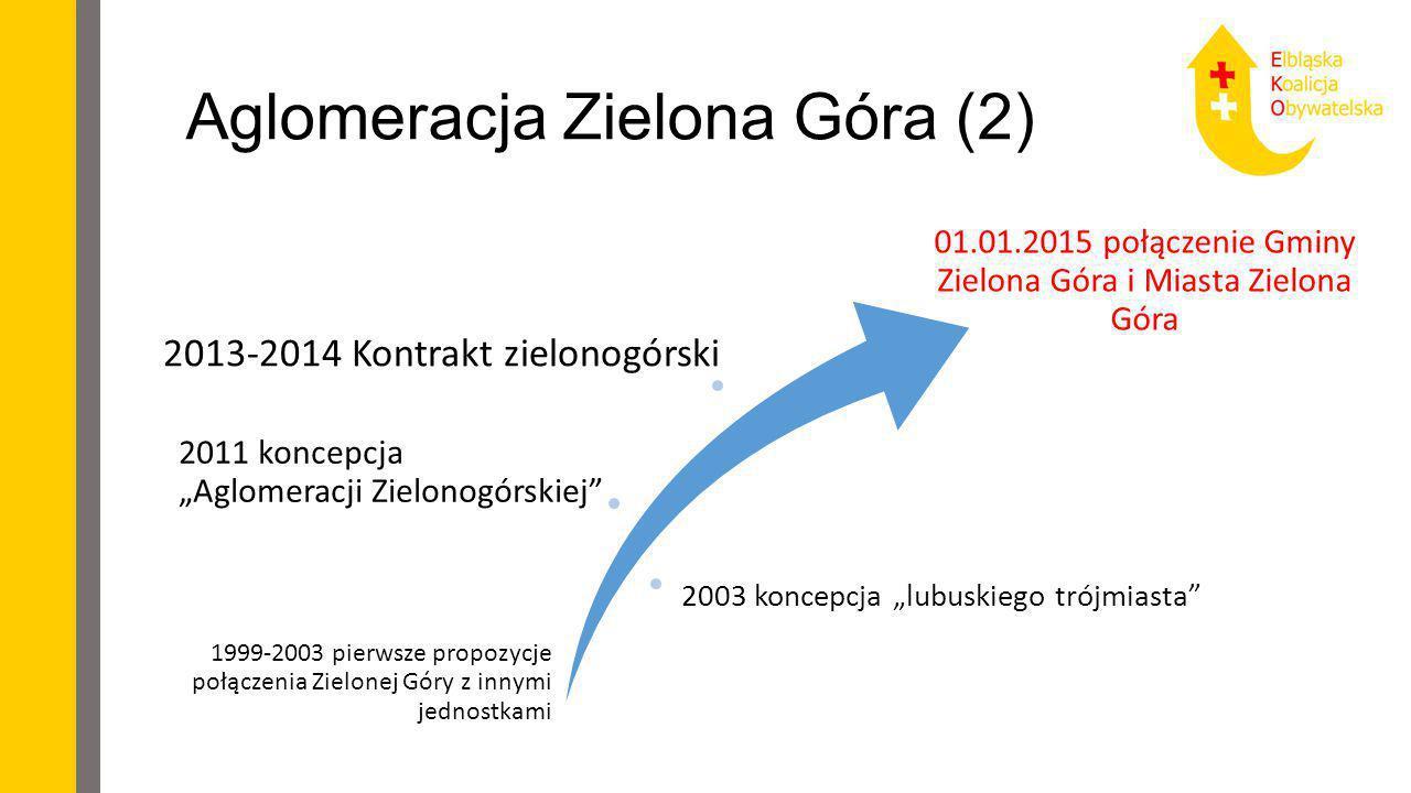 Aglomeracja Zielona Góra (2)