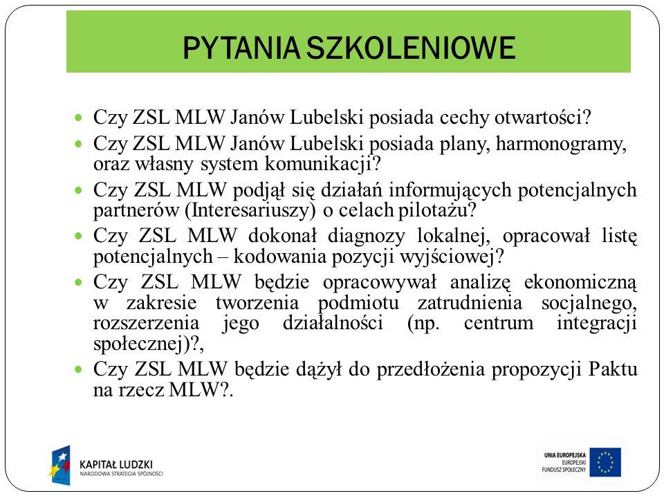 PYTANIA SZKOLENIOWE Czy ZSL MLW Janów Lubelski posiada cechy otwartości