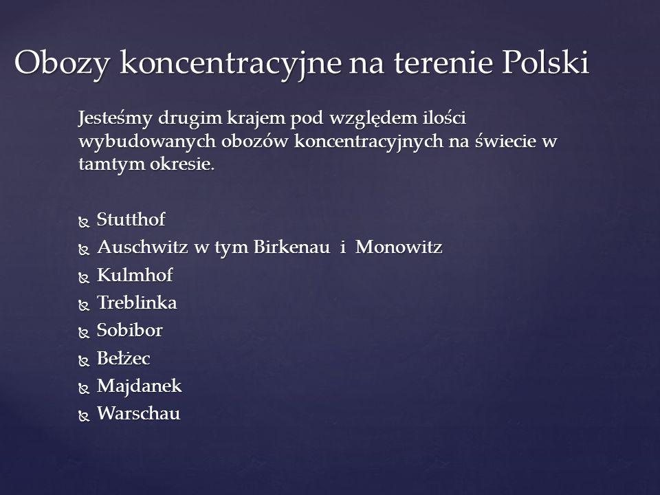 Obozy koncentracyjne na terenie Polski