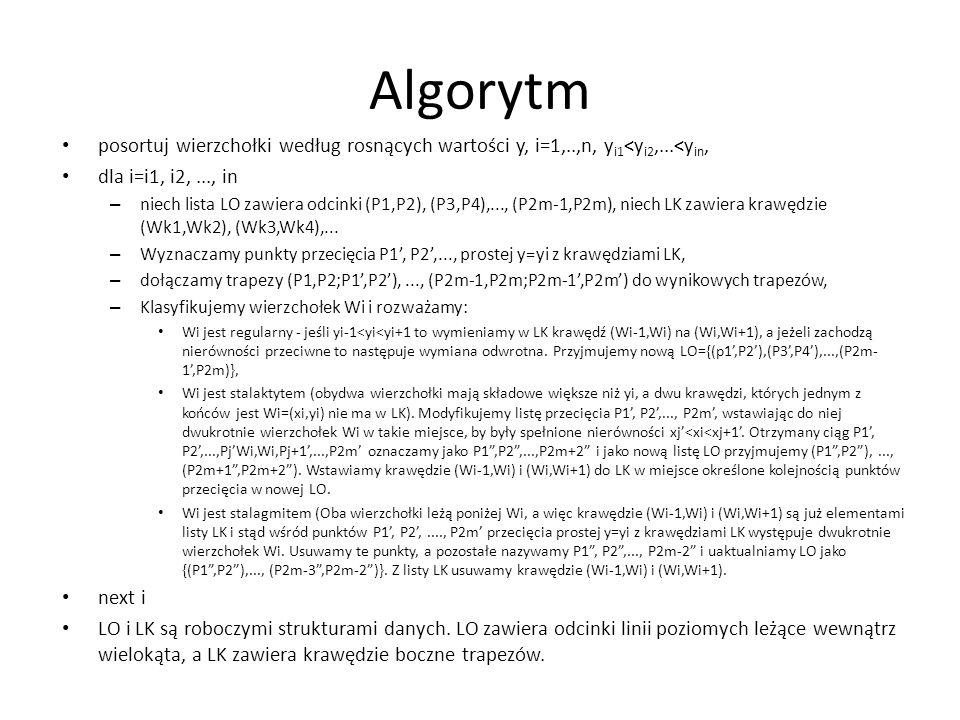 Algorytm posortuj wierzchołki według rosnących wartości y, i=1,..,n, yi1<yi2,...<yin, dla i=i1, i2, ..., in.