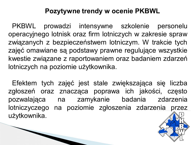Pozytywne trendy w ocenie PKBWL