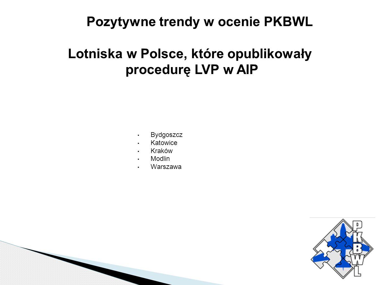 Pozytywne trendy w ocenie PKBWL Lotniska w Polsce, które opublikowały