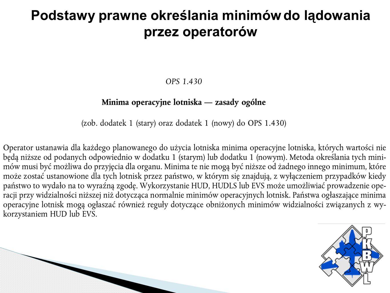 Podstawy prawne określania minimów do lądowania przez operatorów