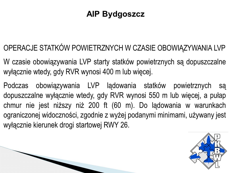 AIP Bydgoszcz
