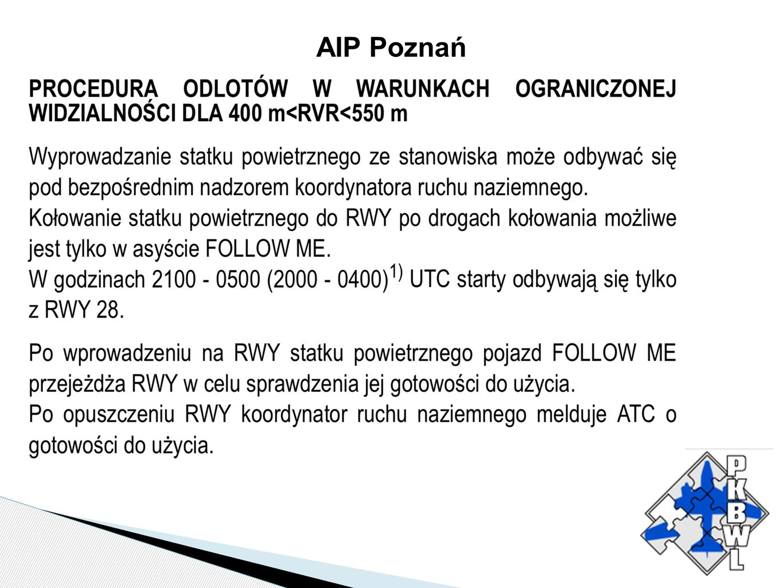 AIP Poznań