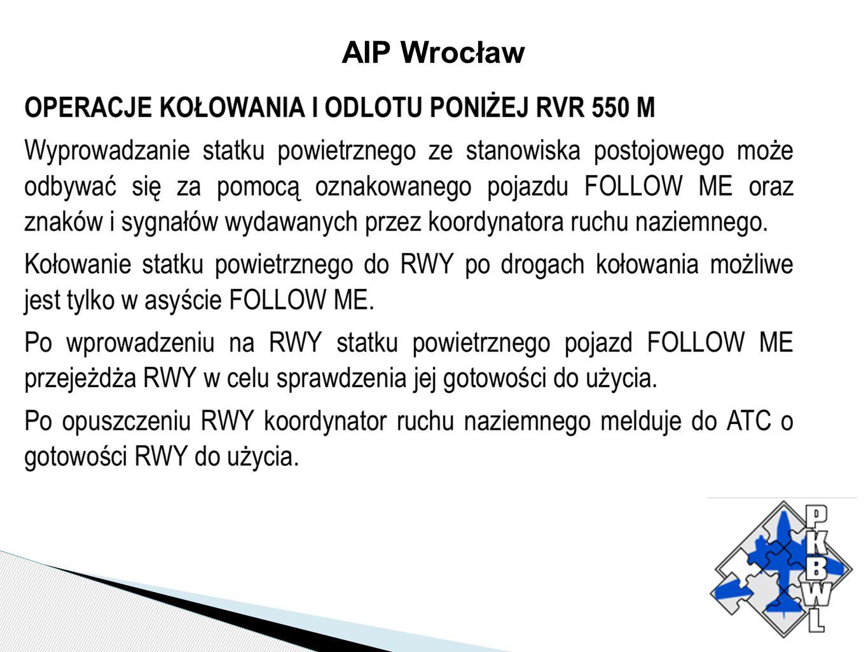 AIP Wrocław