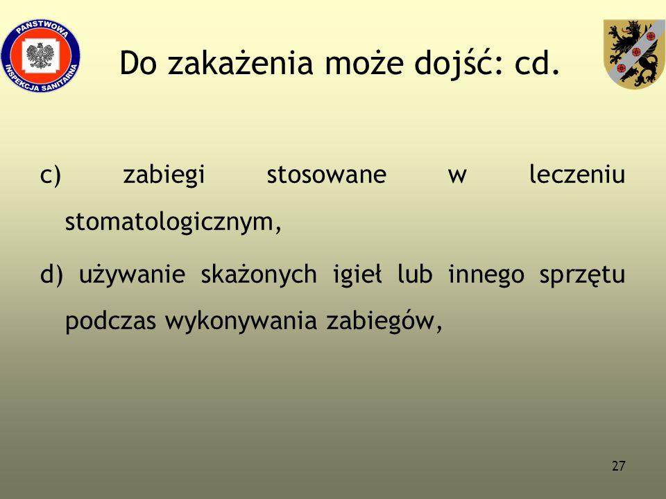 Do zakażenia może dojść: cd.